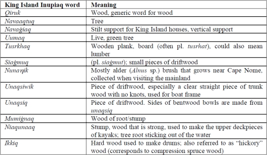 wood words.jpg